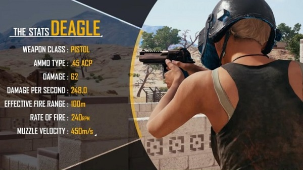 How strong a Desert Eagle is in PUBG Mobile